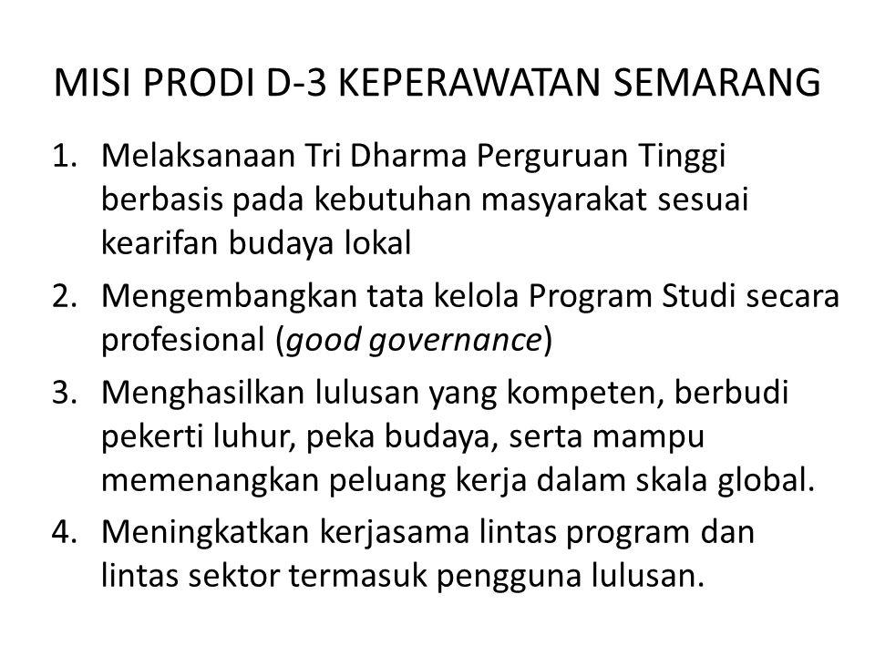 MISI PRODI D-3 KEPERAWATAN SEMARANG 1.Melaksanaan Tri Dharma Perguruan Tinggi berbasis pada kebutuhan masyarakat sesuai kearifan budaya lokal 2.Mengem