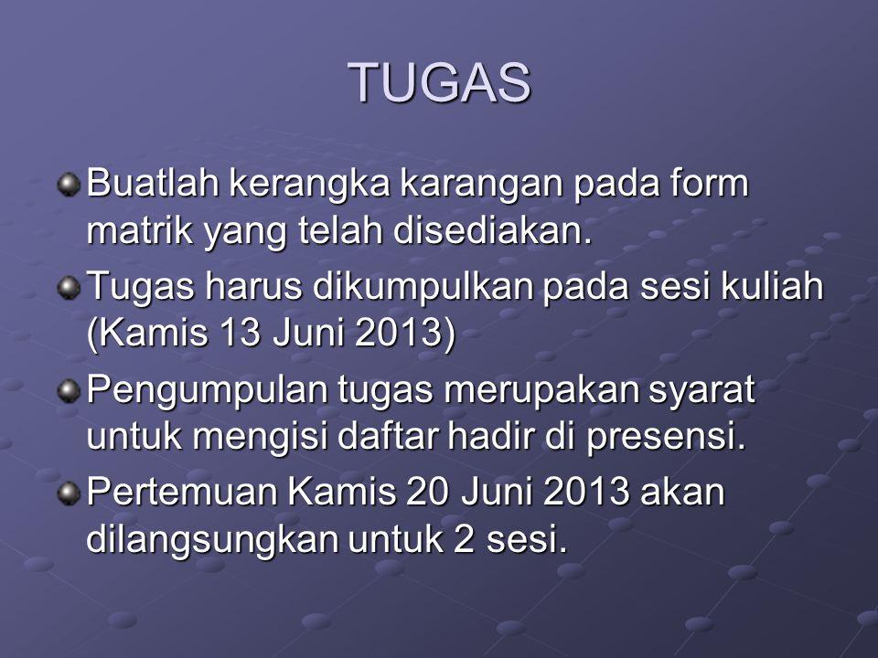 PILIHAN TEMA Pilihan tema untuk tugas kerangka karangan sebagai berikut: 1.Pemberantasan Korupsi di Indonesia 2.Penegakan Hukum di Bidang Perpajakan 3.Otonomi Daerah di Negara Kesatuan 4.Pancasila Sebagai Sumber dari Segala Sumber Hukum 5.Kerusuhan Berlatarbelakang Agama 6.Peran Partai Politik dalam Negara Demokratis 7.Hukum Perkawinan di Indonesia 8.Pemberantasan Tindak Pidana Terorisme
