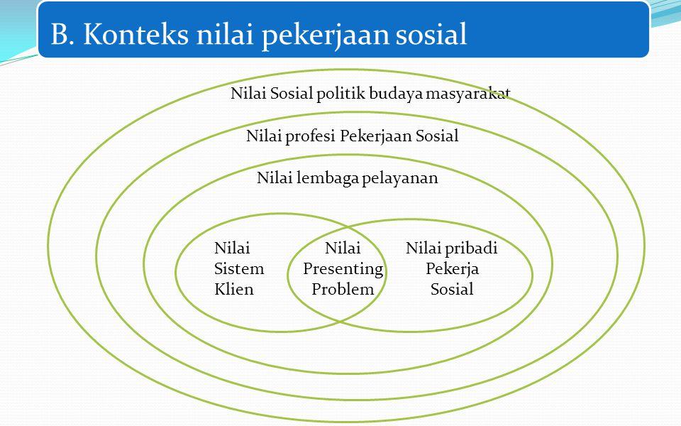 Penjabaran nilai utama dalam tujuan Pekerjaan Sosial : Untuk meningkatkan kesejahteraan manusia dan mengurangi kemiskinan, penindasan, dan bentuk-bent