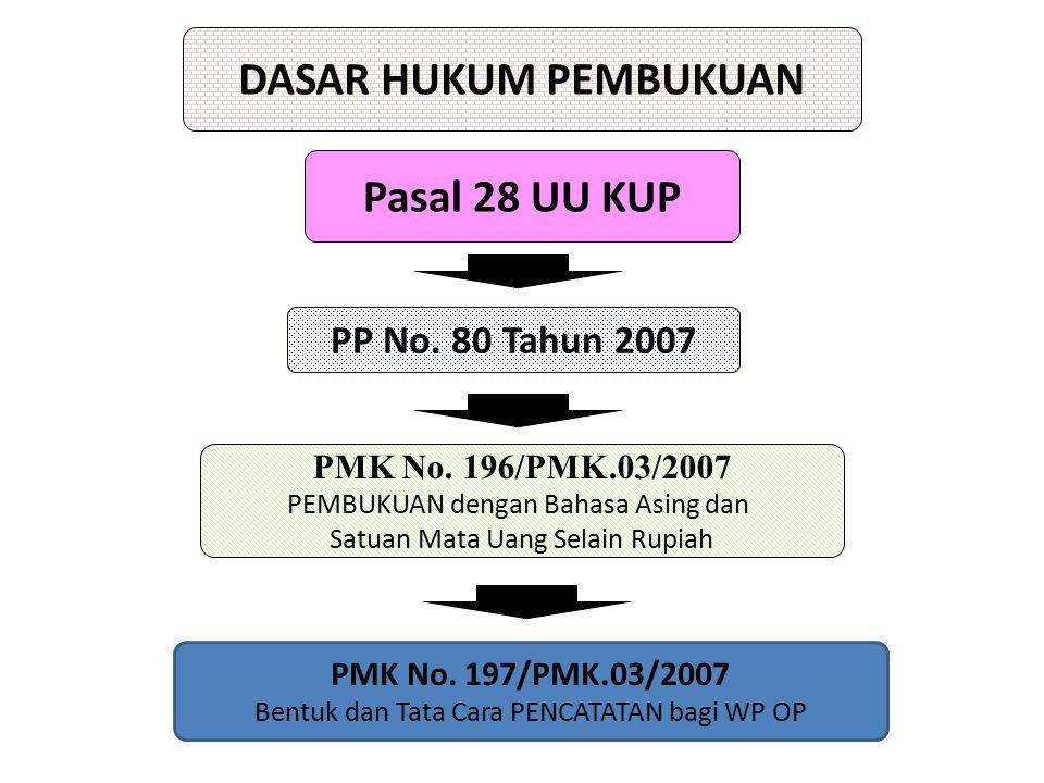 Yg dikecualikan diatur dalam Ps 28 ay 8 UU KUP jo PMK- 196/PMK.03/2007 yaitu WP yg dpt melakukan pembukuan dng bahasa asing (bhs Inggris) dan mata uang selain rupiah (USD) WP dlm rangka PMA yg beroperasi berdasarkan ketentuan peraturan perundang-undangan PMA; WP dlm rangka Kontrak Karya yg beroperasi berdasarkan ketentuan perundang-undangan pertambangan selain pertambangan minyak dan gas bumi; WP Kontraktor Kontrak Kerja Sama (KKS) yg beroperasi berdasarkan ketentuan peraturan perundang-undangan pertambangan minyak dan gas bumi; BUT sebgm dimaksud ps 2 ay 5 UU PPh atau sebgm diatur dlm P3B terkait; WP yg berafiliasi langsung dng persh induk di luar negeri.