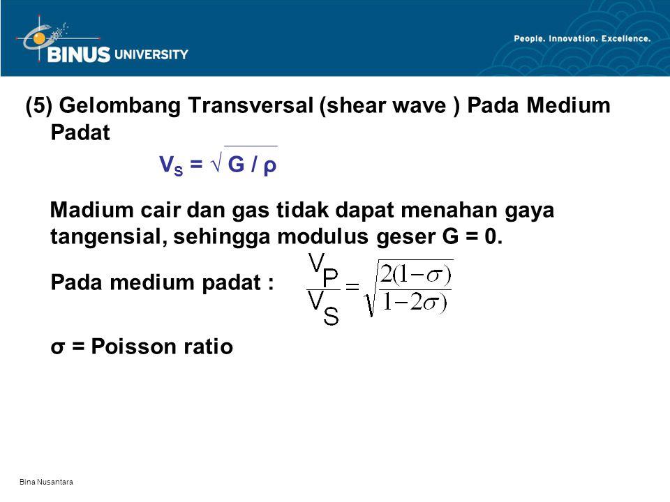 Bina Nusantara (5) Gelombang Transversal (shear wave ) Pada Medium Padat V S = √ G / ρ Madium cair dan gas tidak dapat menahan gaya tangensial, sehingga modulus geser G = 0.