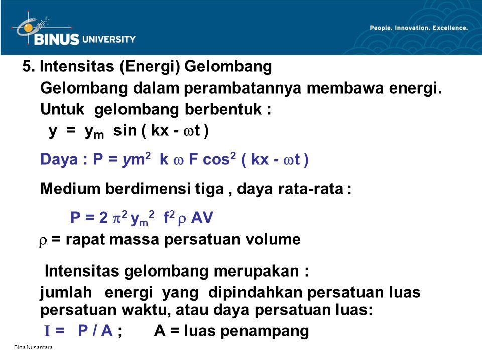 Bina Nusantara 5.Intensitas (Energi) Gelombang Gelombang dalam perambatannya membawa energi.