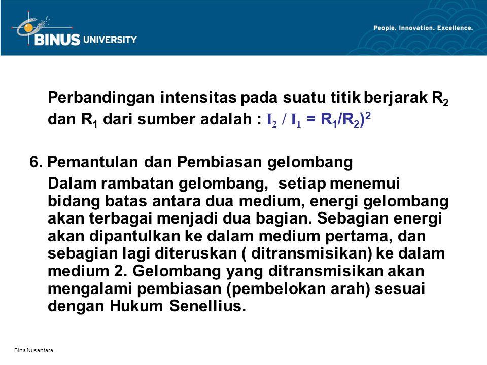 Bina Nusantara Perbandingan intensitas pada suatu titik berjarak R 2 dan R 1 dari sumber adalah : I 2 / I 1 = R 1 /R 2 ) 2 6.