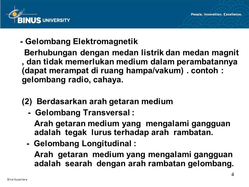 Bina Nusantara - Gelombang Elektromagnetik Berhubungan dengan medan listrik dan medan magnit, dan tidak memerlukan medium dalam perambatannya (dapat merampat di ruang hampa/vakum).