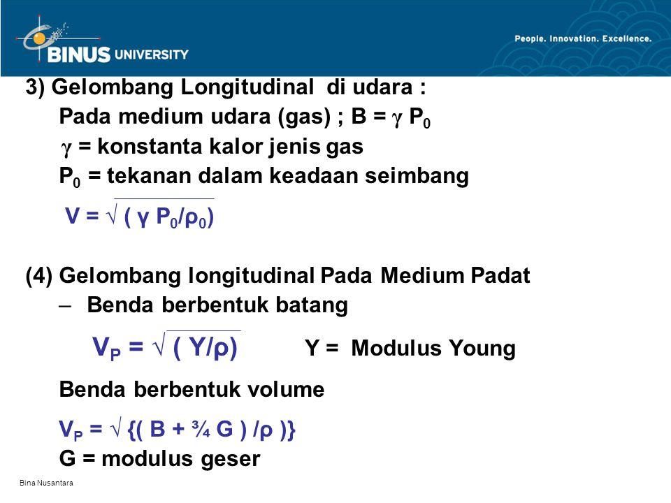 Bina Nusantara 3) Gelombang Longitudinal di udara : Pada medium udara (gas) ; B = γ P 0 γ = konstanta kalor jenis gas P 0 = tekanan dalam keadaan seimbang V = √ ( γ P 0 /ρ 0 ) (4) Gelombang longitudinal Pada Medium Padat –Benda berbentuk batang V P = √ ( Y/ρ) Y = Modulus Young Benda berbentuk volume V P = √ {( B + ¾ G ) /ρ )} G = modulus geser