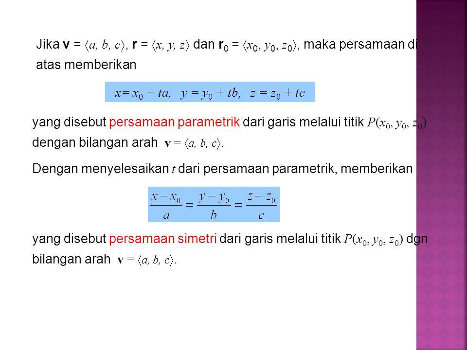 Persamaan Bidang Sebuah bidang di ruang ditentukan oleh sebuah titik P(x 0, y 0, z 0 ) dan sebuah vektor n yang tegak lurus terhadap bidang itu (vektor normal).