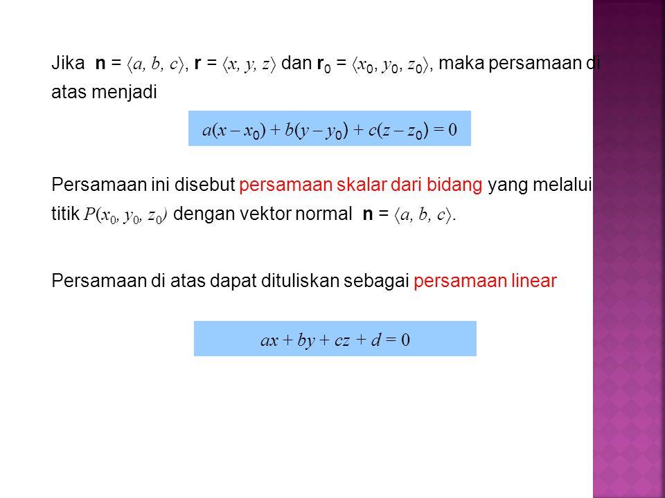 Jika n =  a, b, c , r =  x, y, z  dan r 0 =  x 0, y 0, z 0 , maka persamaan di atas menjadi a(x – x 0 ) + b(y – y 0 ) + c(z – z 0 ) = 0 Persamaan ini disebut persamaan skalar dari bidang yang melalui titik P(x 0, y 0, z 0 ) dengan vektor normal n =  a, b, c .