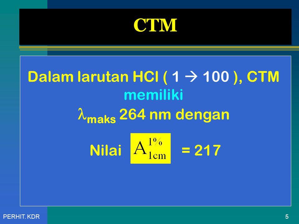 PERHIT. KDR CTM Dalam larutan HCl ( 1  100 ), CTM memiliki maks 264 nm dengan Nilai = 217 5