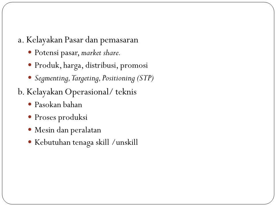 a. Kelayakan Pasar dan pemasaran Potensi pasar, market share. Produk, harga, distribusi, promosi Segmenting, Targeting, Positioning (STP) b. Kelayakan