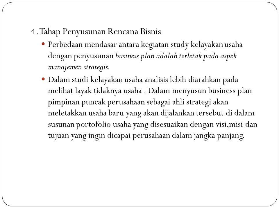 4. Tahap Penyusunan Rencana Bisnis Perbedaan mendasar antara kegiatan study kelayakan usaha dengan penyusunan business plan adalah terletak pada aspek