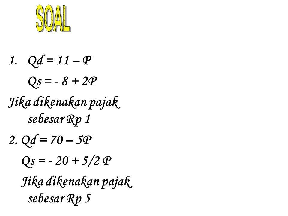 1.Qd = 11 – P Qs = - 8 + 2P Jika dikenakan pajak sebesar Rp 1 2. Qd = 70 – 5P Qs = - 20 + 5/2 P Jika dikenakan pajak sebesar Rp 5