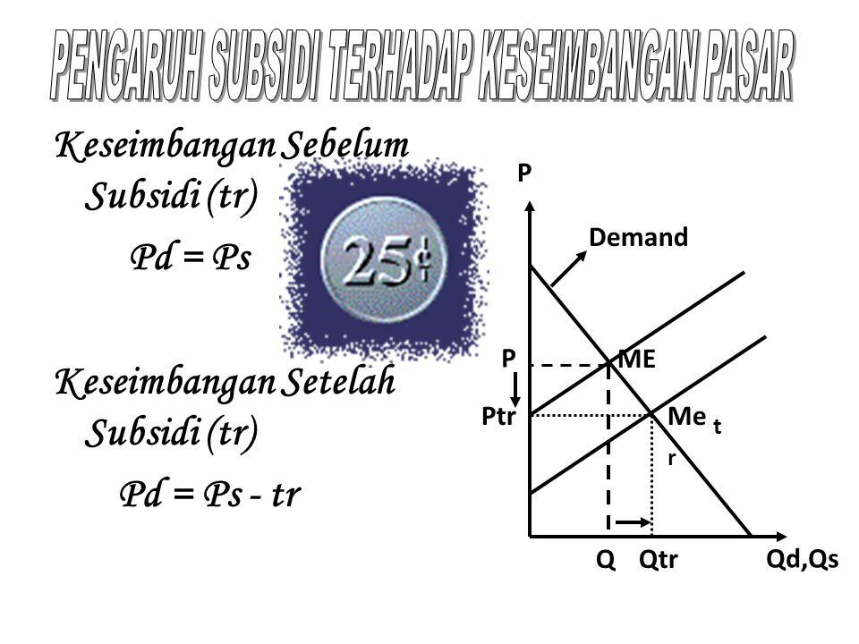 Keseimbangan Sebelum Subsidi (tr) Pd = Ps Keseimbangan Setelah Subsidi (tr) Pd = Ps - tr Qd,Qs P ME Me t r QQtr P Ptr Demand