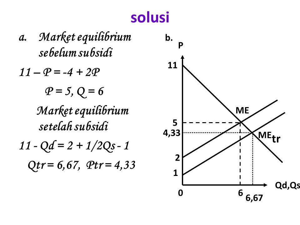 solusi a.Market equilibrium sebelum subsidi 11 – P = -4 + 2P P = 5, Q = 6 Market equilibrium setelah subsidi 11 - Qd = 2 + 1/2Qs - 1 Qtr = 6,67, Ptr =
