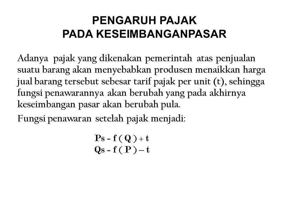 JAWABAN 1.Qd = 11 – P Qs = - 8 + 2P Jika dikenakan pajak sebesar Rp 1 a.Keseimbanngan sebelum ada pajak Demand = Supply Atau Pd = Ps 11 – P = - 8 + 2P 3P = 19 P = 6,3 P = 6,3 SUBSTITUSI KE : Q = 11 – P Q = 11 – 6,3 Q = 4,7