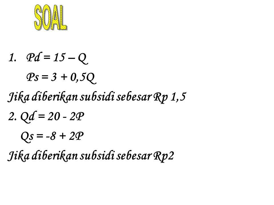 1.Pd = 15 – Q Ps = 3 + 0,5Q Jika diberikan subsidi sebesar Rp 1,5 2. Qd = 20 - 2P Qs = -8 + 2P Jika diberikan subsidi sebesar Rp2