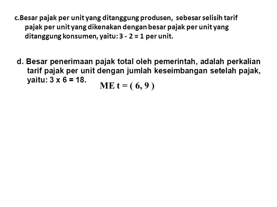 c.Besar pajak per unit yang ditanggung produsen, sebesar selisih tarif pajak per unit yang dikenakan dengan besar pajak per unit yang ditanggung konsu