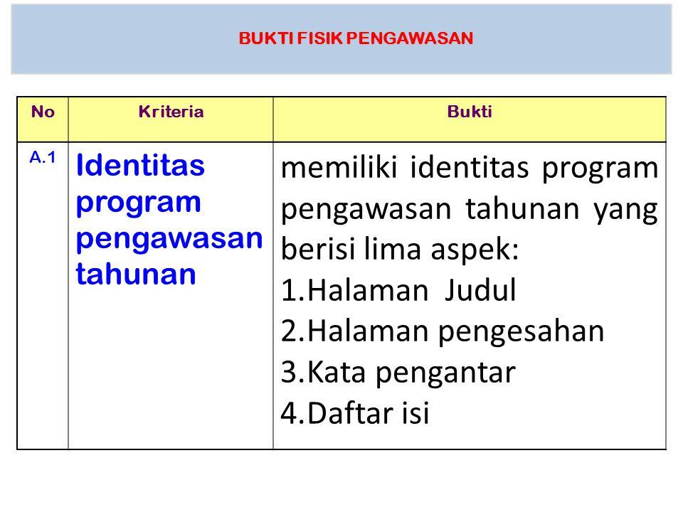 BUKTI FISIK PENGAWASAN NoKriteriaBukti A.1 Identitas program pengawasan tahunan memiliki identitas program pengawasan tahunan yang berisi lima aspek: