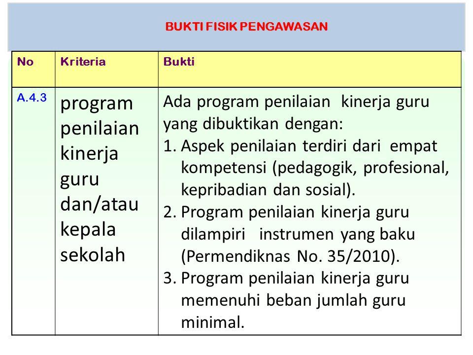 BUKTI FISIK PENGAWASAN NoKriteriaBukti A.4.3 program penilaian kinerja guru dan/atau kepala sekolah Ada program penilaian kinerja guru yang dibuktikan