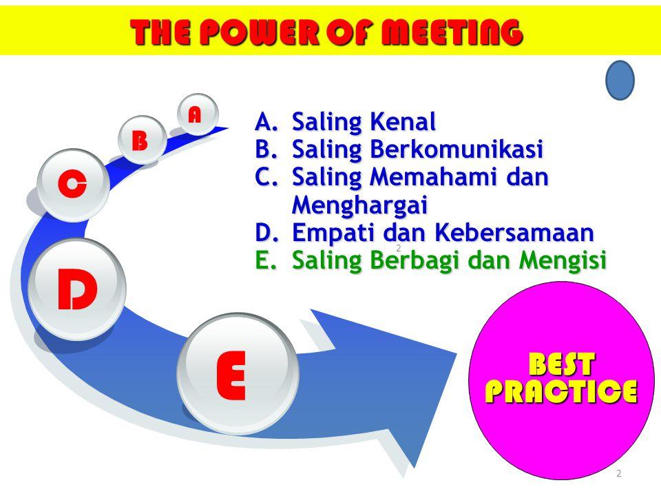 THE POWER OF MEETING E D C B A A.Saling Kenal B.Saling Berkomunikasi C.Saling Memahami dan Menghargai D.Empati dan Kebersamaan E.Saling Berbagi dan Me