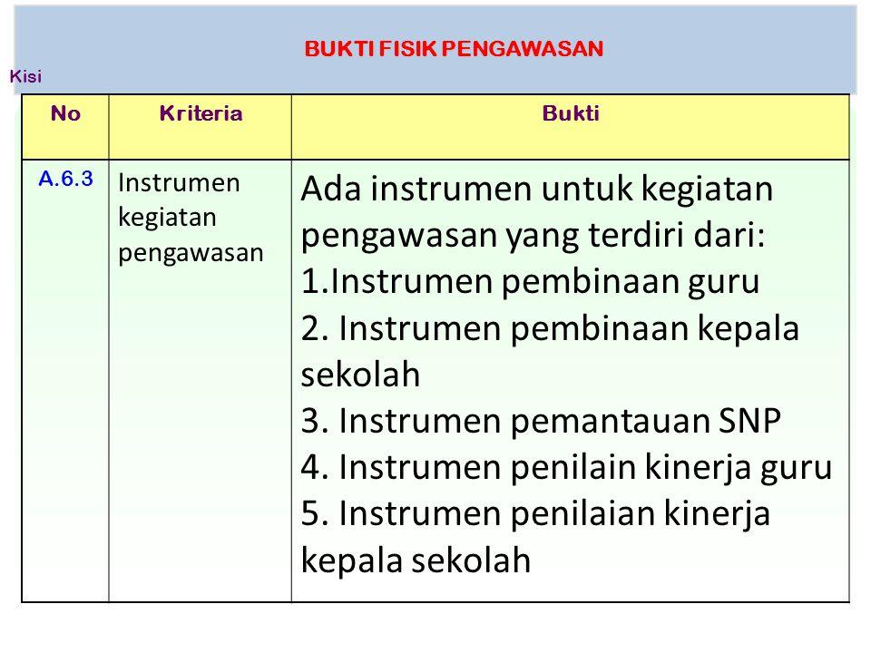 BUKTI FISIK PENGAWASAN NoKriteriaBukti A.6.3 Instrumen kegiatan pengawasan Ada instrumen untuk kegiatan pengawasan yang terdiri dari: 1.Instrumen pemb