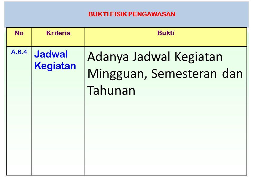BUKTI FISIK PENGAWASAN NoKriteriaBukti A.6.4 Jadwal Kegiatan Adanya Jadwal Kegiatan Mingguan, Semesteran dan Tahunan