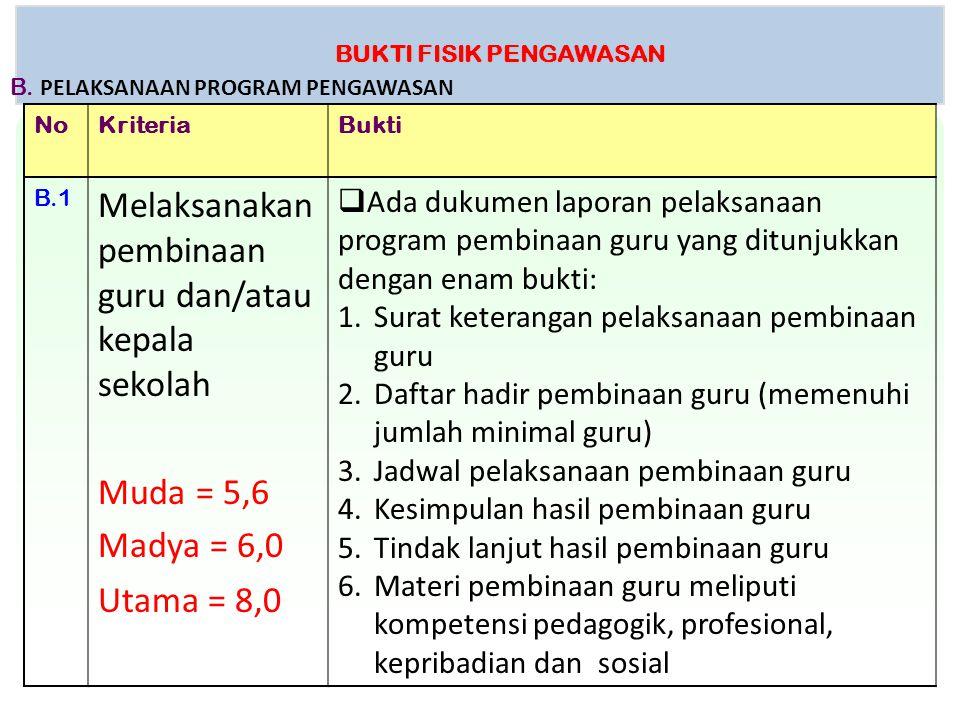 BUKTI FISIK PENGAWASAN NoKriteriaBukti B.1 Melaksanakan pembinaan guru dan/atau kepala sekolah Muda = 5,6 Madya = 6,0 Utama = 8,0  Ada dukumen lapora