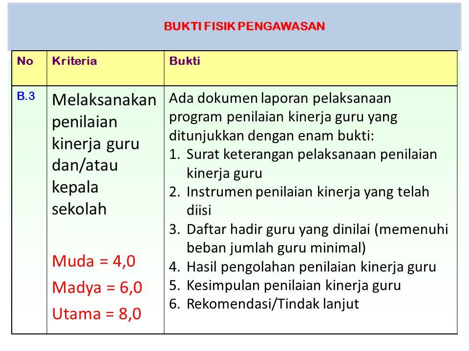 BUKTI FISIK PENGAWASAN NoKriteriaBukti B.3 Melaksanakan penilaian kinerja guru dan/atau kepala sekolah Muda = 4,0 Madya = 6,0 Utama = 8,0 Ada dokumen