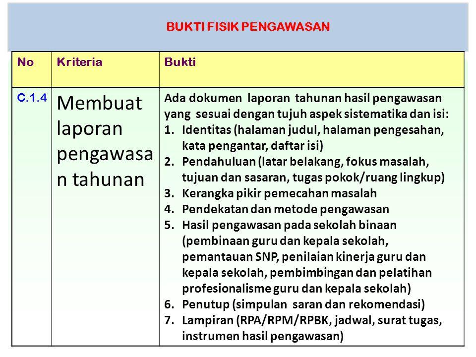 BUKTI FISIK PENGAWASAN NoKriteriaBukti C.1.4 Membuat laporan pengawasa n tahunan Ada dokumen laporan tahunan hasil pengawasan yang sesuai dengan tujuh