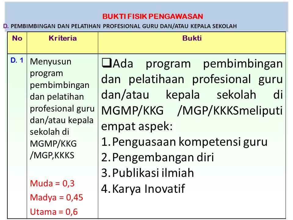 BUKTI FISIK PENGAWASAN NoKriteriaBukti D. 1 Menyusun program pembimbingan dan pelatihan profesional guru dan/atau kepala sekolah di MGMP/KKG /MGP,KKKS