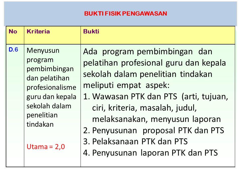 BUKTI FISIK PENGAWASAN NoKriteriaBukti D.6 Menyusun program pembimbingan dan pelatihan profesionalisme guru dan kepala sekolah dalam penelitian tindak