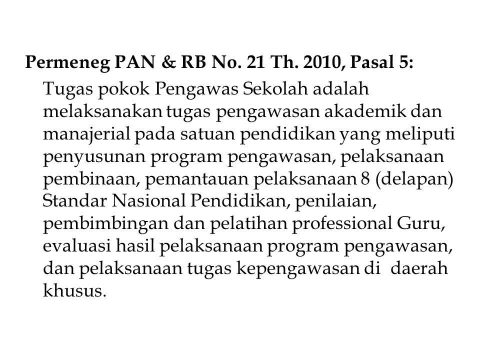 Permeneg PAN & RB No. 21 Th. 2010, Pasal 5: Tugas pokok Pengawas Sekolah adalah melaksanakan tugas pengawasan akademik dan manajerial pada satuan pend