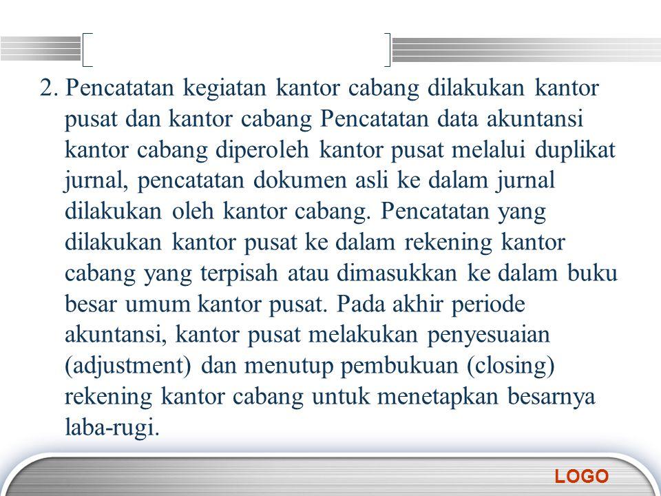 LOGO Yogyakarta 11 November 2014 Terima Kasih