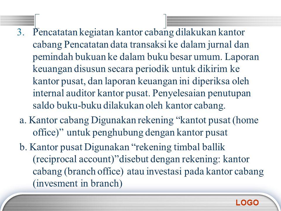 LOGO Sistem Akuntansi Kantor Cabang 1.Sistem Sentralisasi :Sistem ini akuntansi terhadap kantor cabang diselenggarakan oleh kantor pusat.
