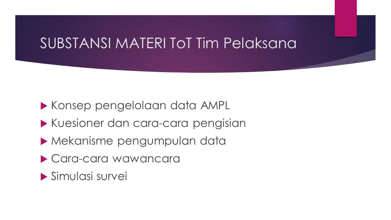 SUBSTANSI MATERI ToT Tim Pelaksana  Konsep pengelolaan data AMPL  Kuesioner dan cara-cara pengisian  Mekanisme pengumpulan data  Cara-cara wawanca