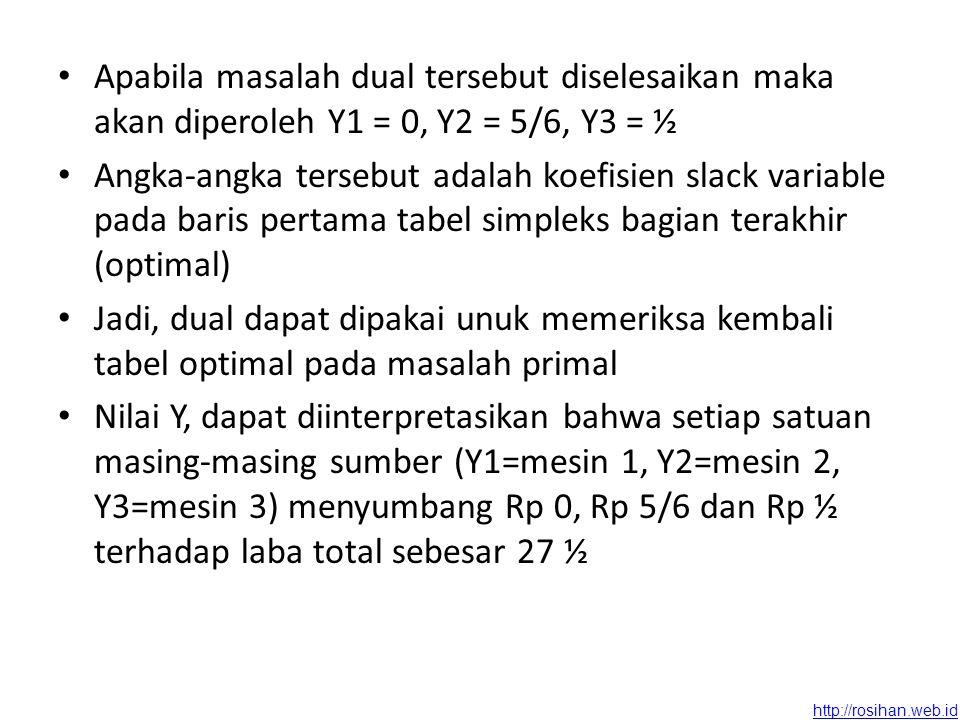 http://rosihan.web.id Dalam solusi optimum primal dan dual, dapat disimpulkan bahwa Maksimum Z = Minimum Y = 27 ½ Z= 3X1 + 5X2 27 ½ = 3 (5/6) + 5 (5) sama dengan Y = 8Y 1 + 15Y 2 + 30Y 3 27 ½ = 8 (0) + 15 (5/6) + 30 (1/2)