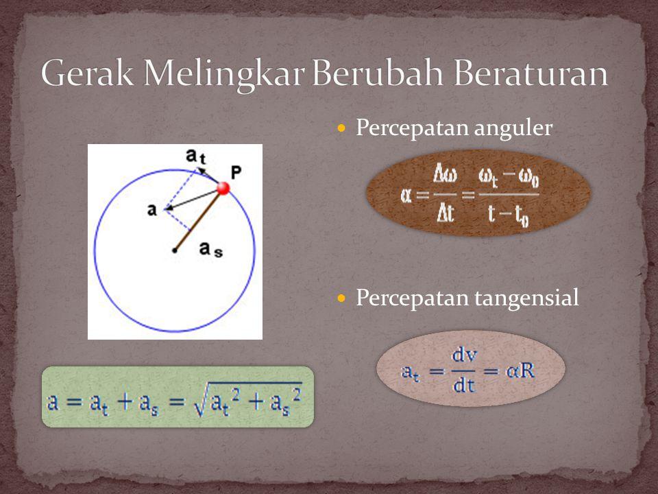 Percepatan anguler Percepatan tangensial