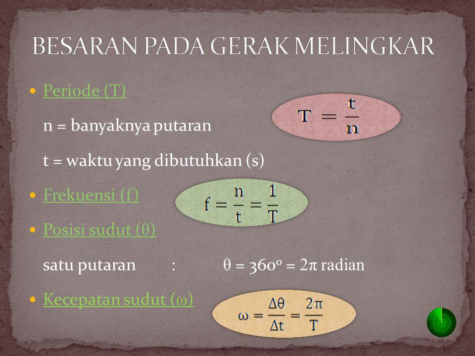 Periode (T) n = banyaknya putaran t = waktu yang dibutuhkan (s) Frekuensi (f) Posisi sudut ( θ ) Posisi sudut ( θ ) satu putaran : θ = 360 o = 2π radi