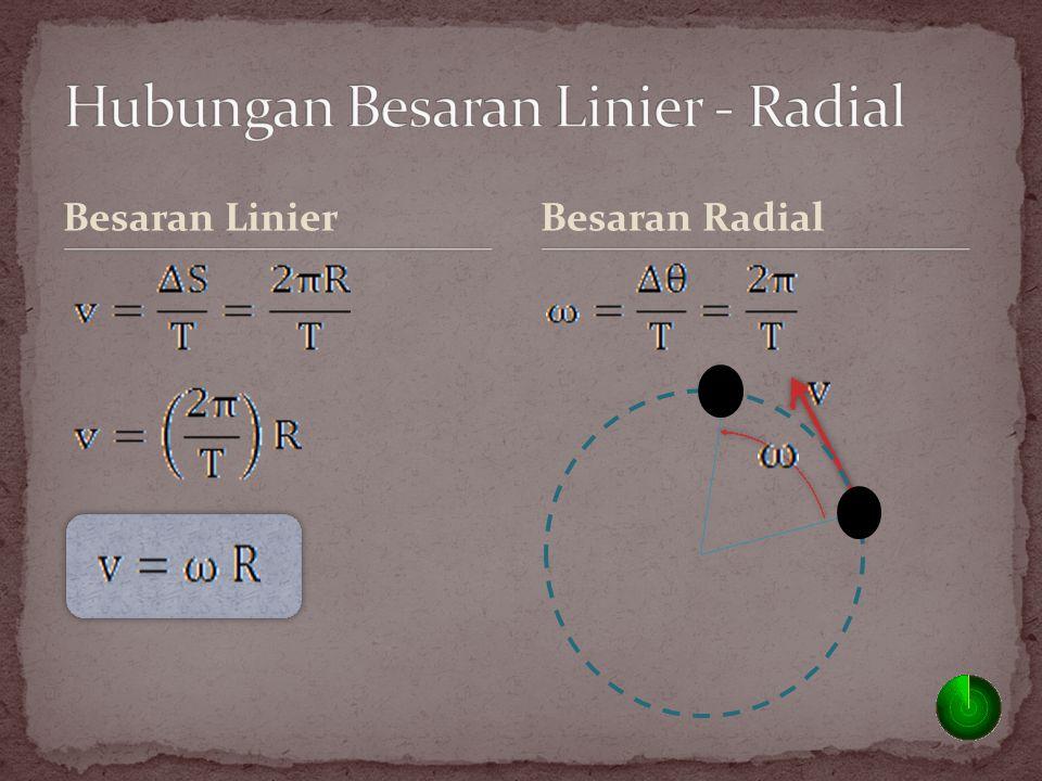 Besaran yang nilainya konstan pada benda melingkar berubah beraturan adalah a.