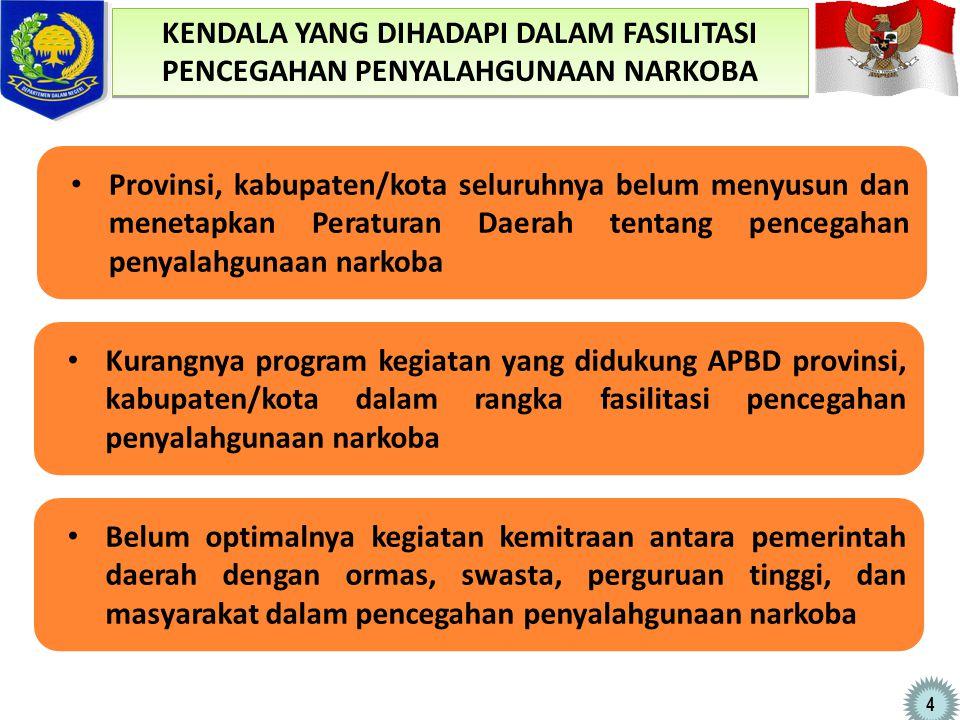 4 KENDALA YANG DIHADAPI DALAM FASILITASI PENCEGAHAN PENYALAHGUNAAN NARKOBA Provinsi, kabupaten/kota seluruhnya belum menyusun dan menetapkan Peraturan