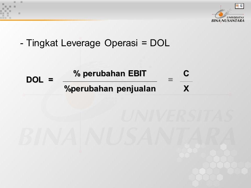 - Tingkat Leverage Operasi = DOL DOL = % perubahan EBIT %perubahan penjualan = CX