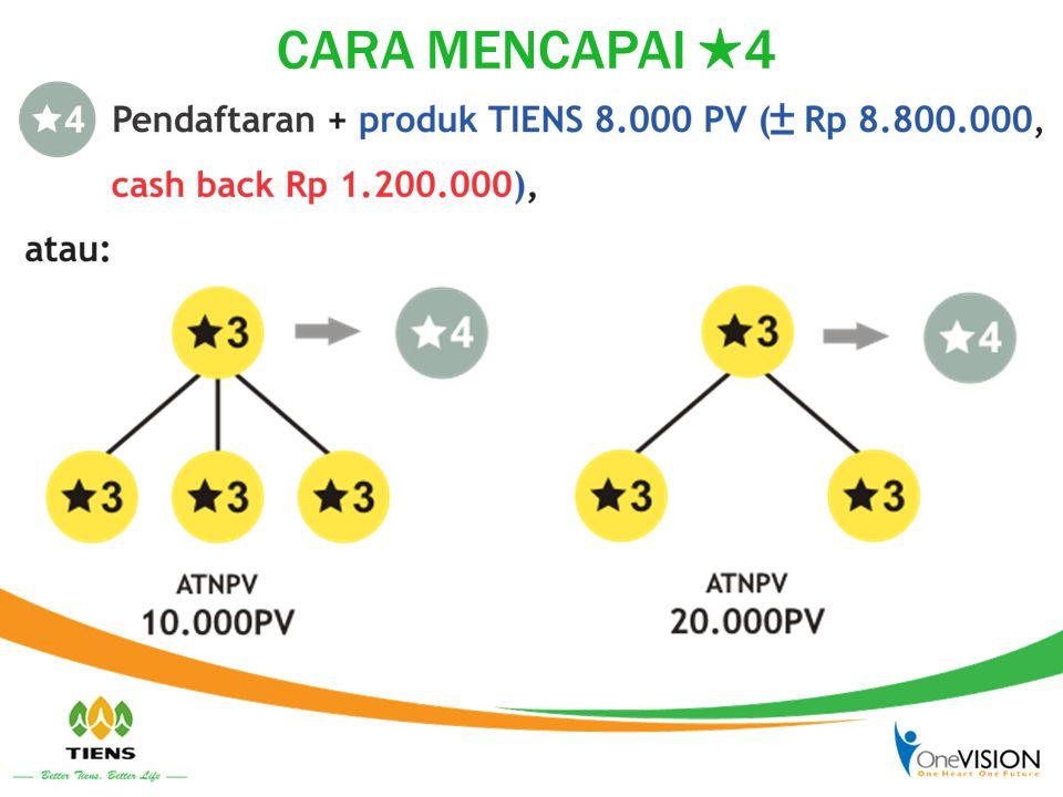 CARA MENCAPAI ★ 4