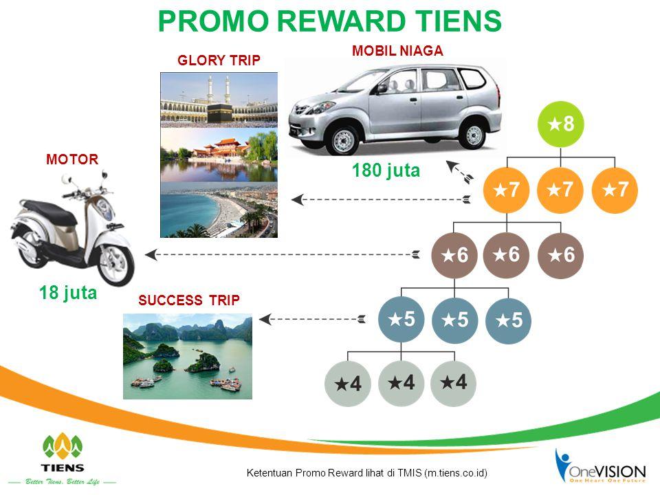 PROMO REWARD TIENS Ketentuan Promo Reward lihat di TMIS (m.tiens.co.id) SUCCESS TRIP GLORY TRIP MOTOR 18 juta MOBIL NIAGA 180 juta