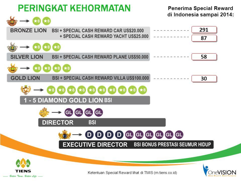 Penerima Special Reward di Indonesia sampai 2014: 291 Ketentuan Special Reward lihat di TMIS (m.tiens.co.id) 87 58 30