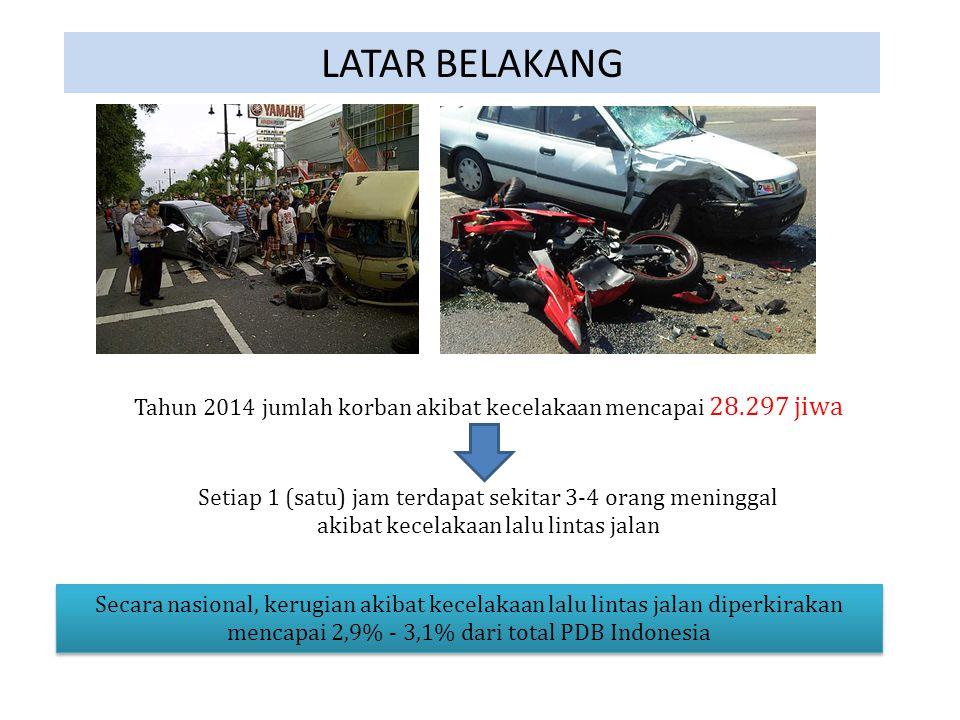 LATAR BELAKANG Tahun 2014 jumlah korban akibat kecelakaan mencapai 28.297 jiwa Setiap 1 (satu) jam terdapat sekitar 3-4 orang meninggal akibat kecelakaan lalu lintas jalan Secara nasional, kerugian akibat kecelakaan lalu lintas jalan diperkirakan mencapai 2,9% - 3,1% dari total PDB Indonesia