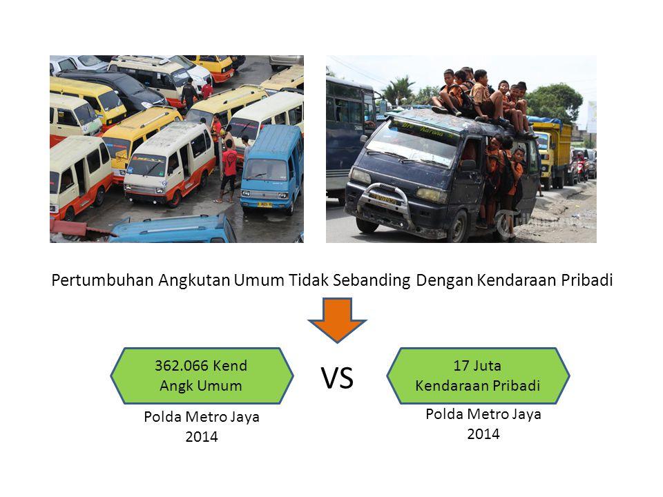Pertumbuhan Angkutan Umum Tidak Sebanding Dengan Kendaraan Pribadi 362.066 Kend Angk Umum 17 Juta Kendaraan Pribadi Polda Metro Jaya 2014 VS