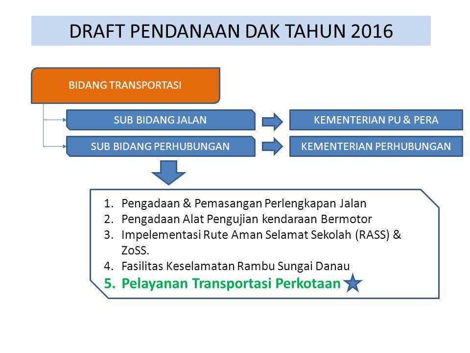 DRAFT PENDANAAN DAK TAHUN 2016 BIDANG TRANSPORTASI SUB BIDANG JALAN SUB BIDANG PERHUBUNGAN KEMENTERIAN PU & PERA KEMENTERIAN PERHUBUNGAN 1.Pengadaan & Pemasangan Perlengkapan Jalan 2.Pengadaan Alat Pengujian kendaraan Bermotor 3.Impelementasi Rute Aman Selamat Sekolah (RASS) & ZoSS.