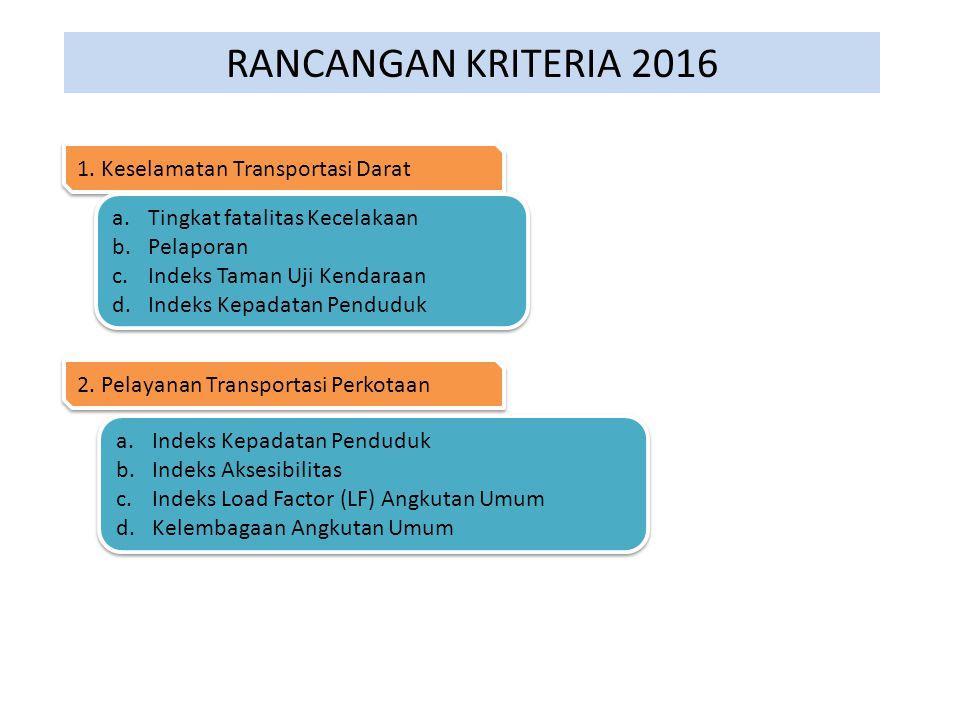 RANCANGAN KRITERIA 2016 1. Keselamatan Transportasi Darat a.Tingkat fatalitas Kecelakaan b.Pelaporan c.Indeks Taman Uji Kendaraan d.Indeks Kepadatan P