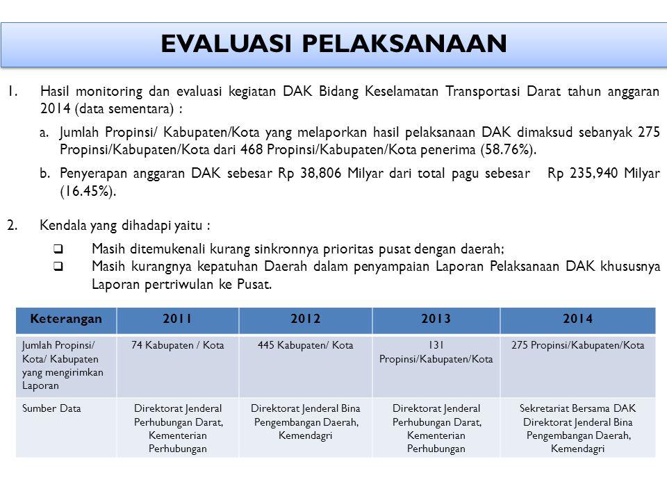 EVALUASI PELAKSANAAN 1.Hasil monitoring dan evaluasi kegiatan DAK Bidang Keselamatan Transportasi Darat tahun anggaran 2014 (data sementara) : a.Jumla