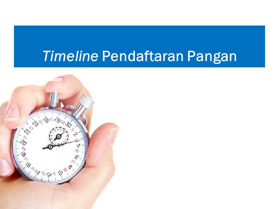 16 Timeline Pendaftaran Pangan