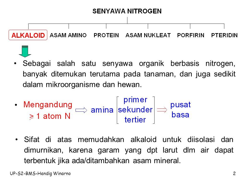 UP-S2-BMS-Hendig Winarno3 Nama alkaloid diturunkan dari kata alkali.